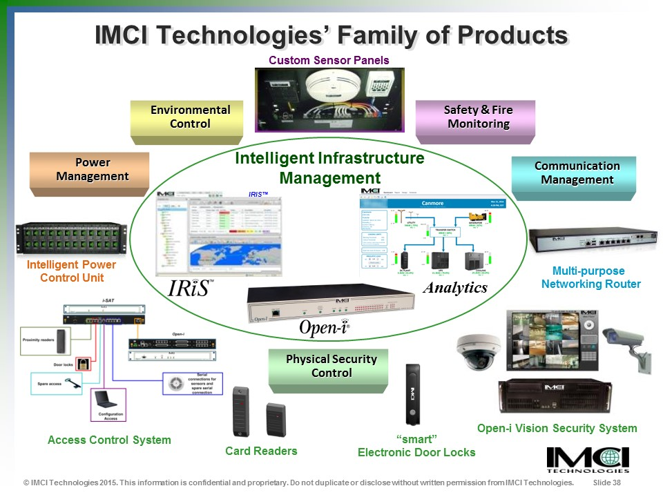 IMCI Products